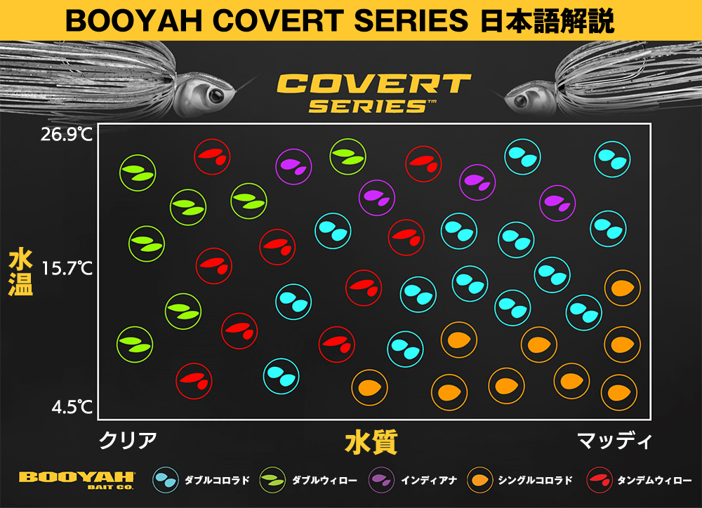 BOOYAH COVERT SERIES 日本語解説
